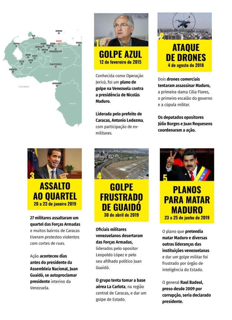 Golpe na Venezuela